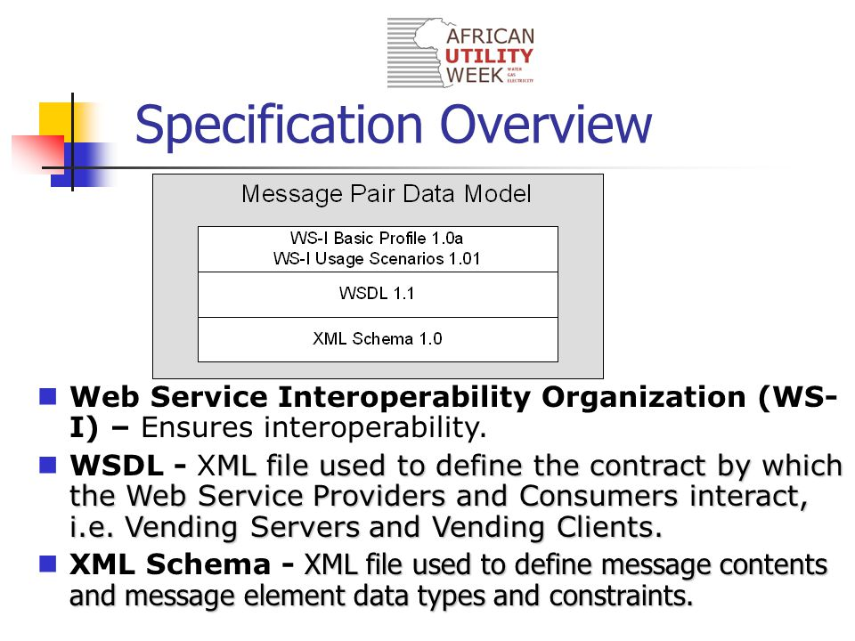 Specification Overview Web Service Interoperability Organization (WS- I) – Ensures interoperability.