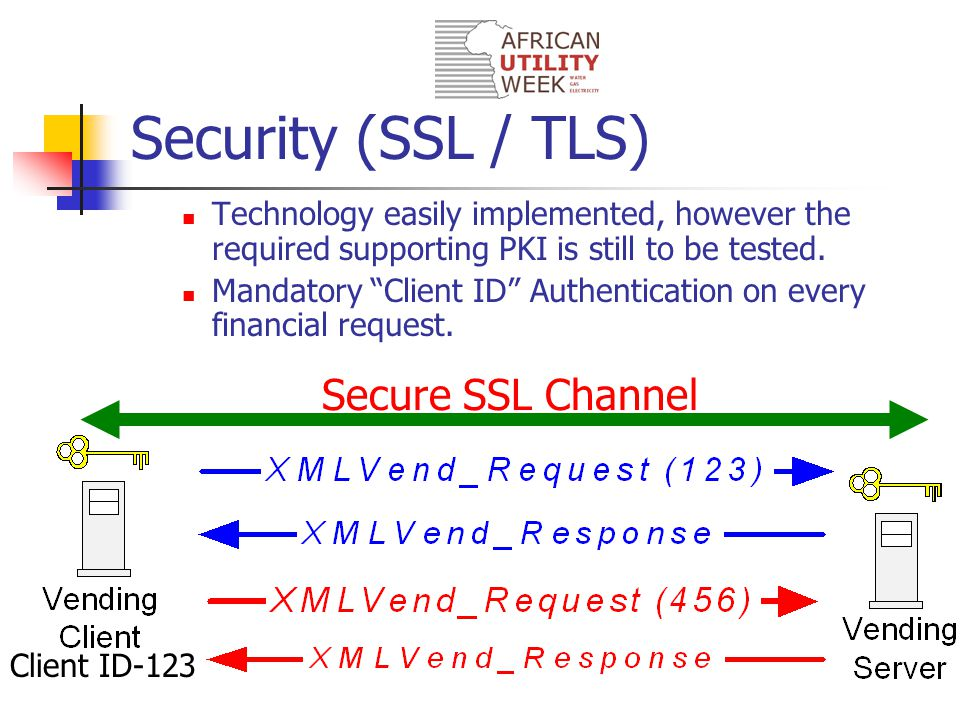 "Security (SSL / TLS) Technology easily implemented, however the required supporting PKI is still to be tested. Mandatory ""Client ID"" Authentication on"