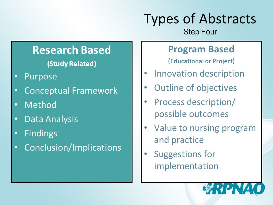 9 Types of Abstracts Step Four Research Based (Study Related) Purpose Conceptual Framework Method Data Analysis Findings Conclusion/Implications Program Based (Educational or Project) Innovation description Outline of objectives Process description/ possible outcomes Value to nursing program and practice Suggestions for implementation