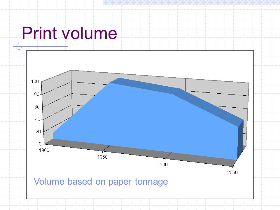 Print volume Volume based on paper tonnage