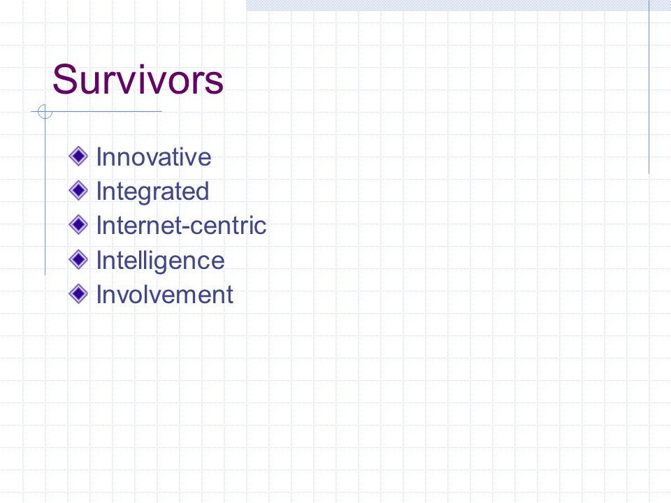 Survivors Innovative Integrated Internet-centric Intelligence Involvement