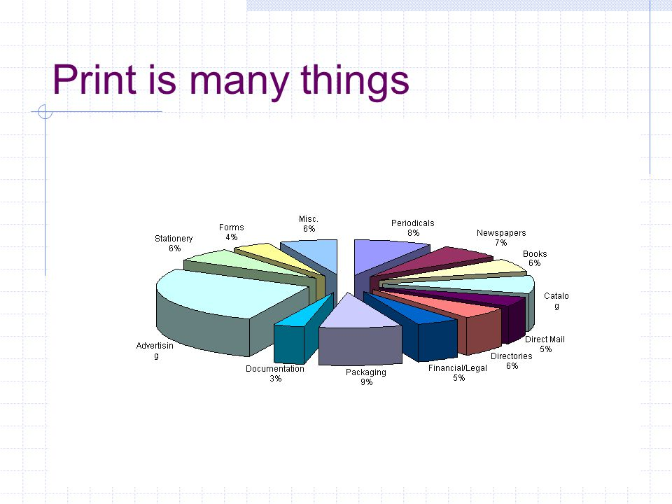 Print volume Volume based on paper tonnage