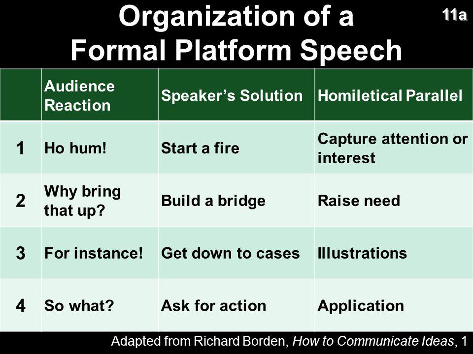 Organization of a Formal Platform Speech Audience Reaction Speaker's SolutionHomiletical Parallel 1 Ho hum!Start a fire Capture attention or interest