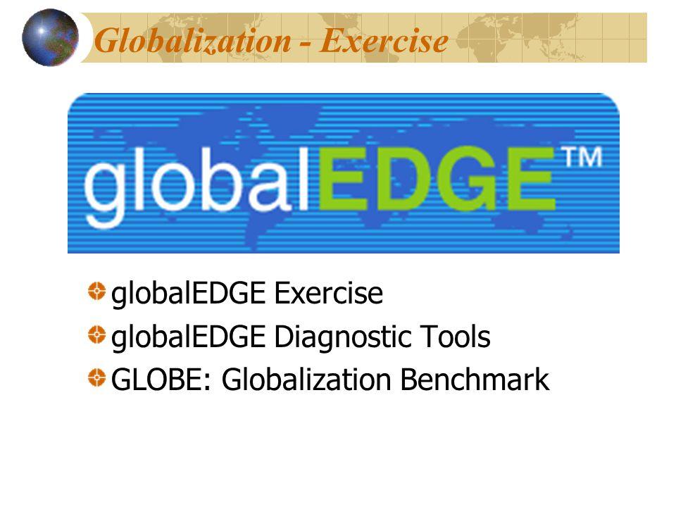 Globalization - Exercise globalEDGE Exercise globalEDGE Diagnostic Tools GLOBE: Globalization Benchmark