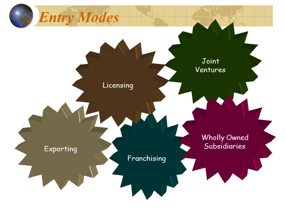 Franchising Exporting Licensing Joint Ventures Wholly Owned Subsidiaries Entry Modes