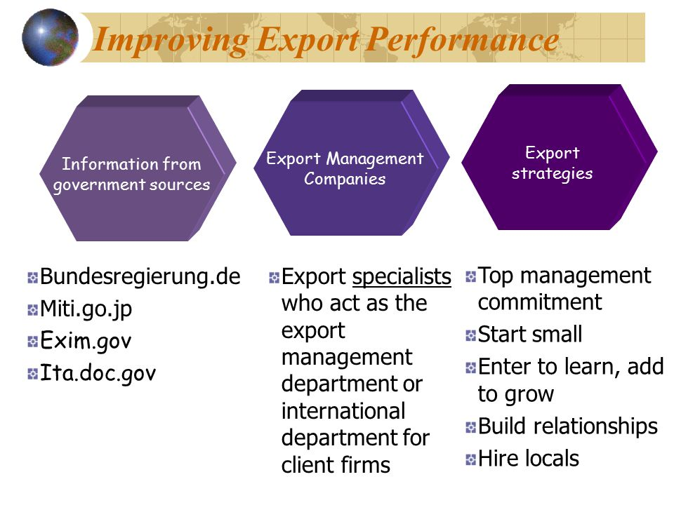 Improving Export Performance Information from government sources Export Management Companies Export strategies Export specialists who act as the expor