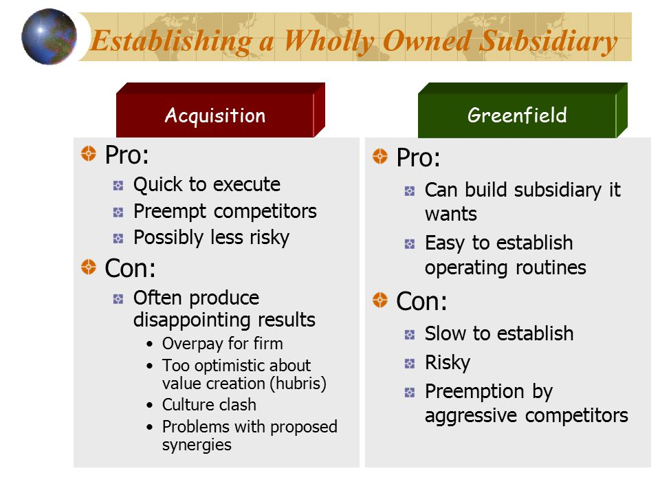 Pro: Quick to execute Preempt competitors Possibly less risky Con: Often produce disappointing results Overpay for firm Too optimistic about value creation (hubris) Culture clash Problems with proposed synergies Establishing a Wholly Owned Subsidiary Pro: Can build subsidiary it wants Easy to establish operating routines Con: Slow to establish Risky Preemption by aggressive competitors AcquisitionGreenfield