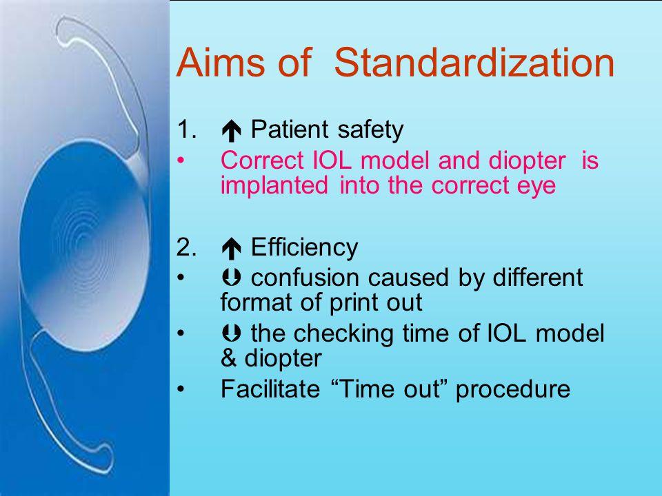 Aims of Standardization 1.