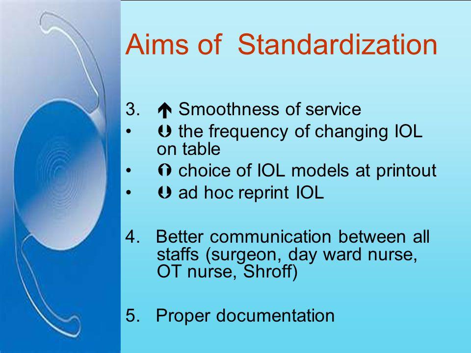 Aims of Standardization 3.