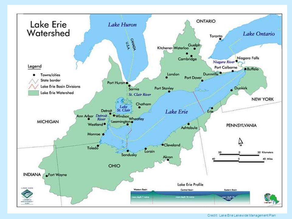Credit: Lake Erie Lakewide Management Plan