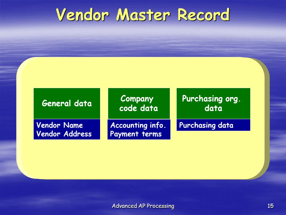 Advanced AP Processing15 Company code data General data Vendor Name Vendor Address Accounting info. Payment terms Purchasing org. data Purchasing data