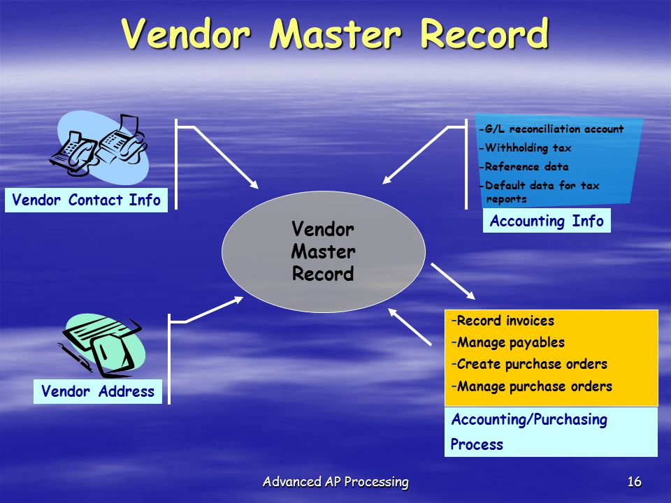 Advanced AP Processing16 Vendor Contact Info Vendor Address -G/L reconciliation account -Withholding tax -Reference data -Default data for tax reports