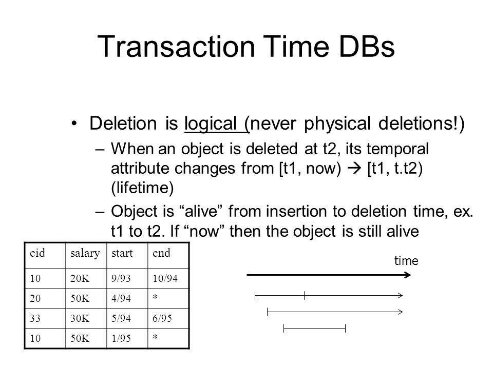 Transaction Time DBs Deletion is logical (never physical deletions!) –When an object is deleted at t2, its temporal attribute changes from [t1, now) 