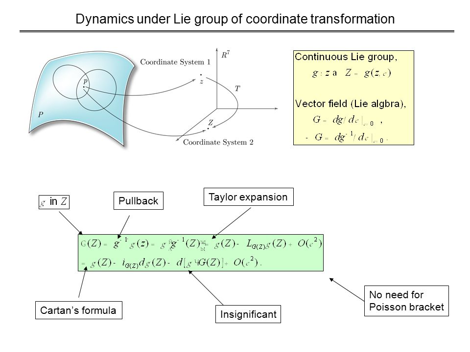 Dynamics under Lie group of coordinate transformation Pullback Cartan's formula Insignificant No need for Poisson bracket Taylor expansion