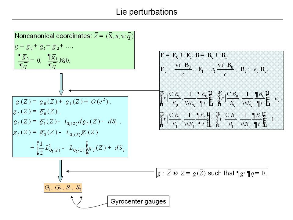 Lie perturbations Gyrocenter gauges