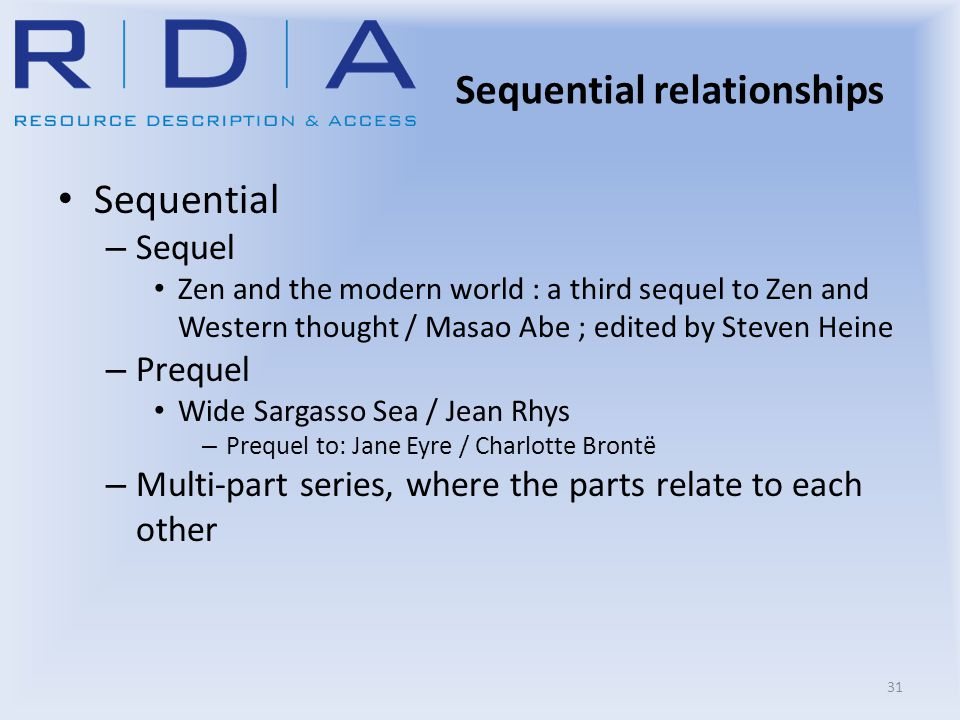 Sequential relationships Sequential – Sequel Zen and the modern world : a third sequel to Zen and Western thought / Masao Abe ; edited by Steven Heine