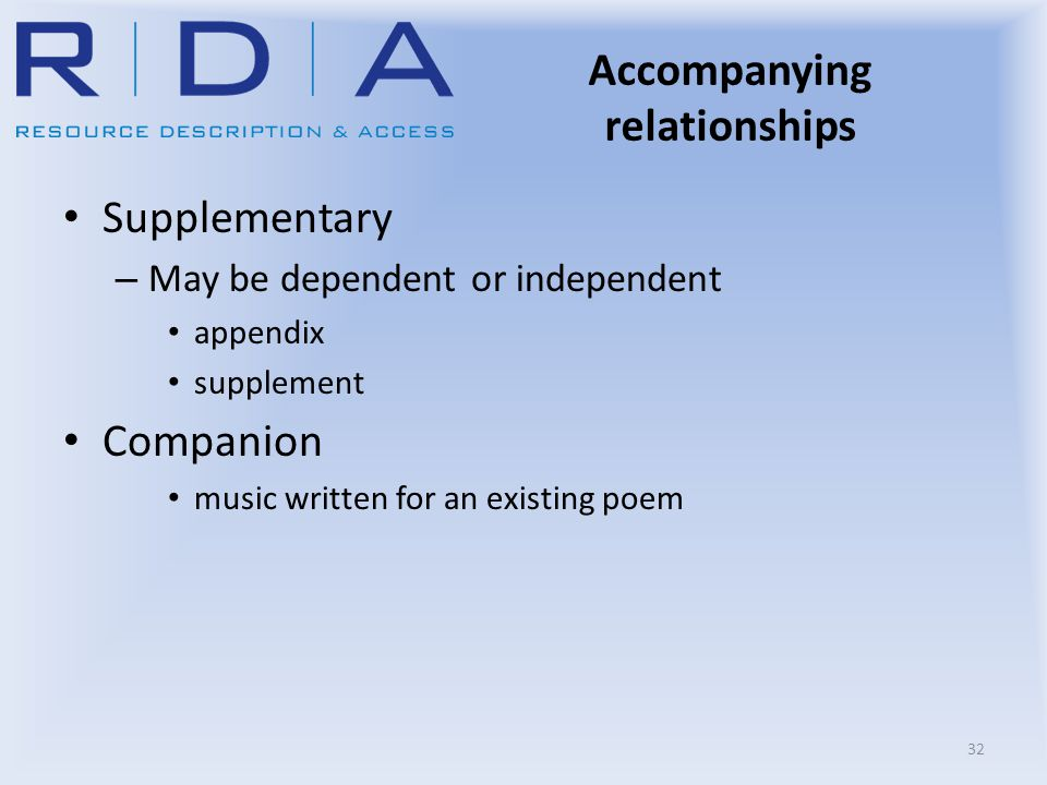 Accompanying relationships Supplementary – May be dependent or independent appendix supplement Companion music written for an existing poem 32