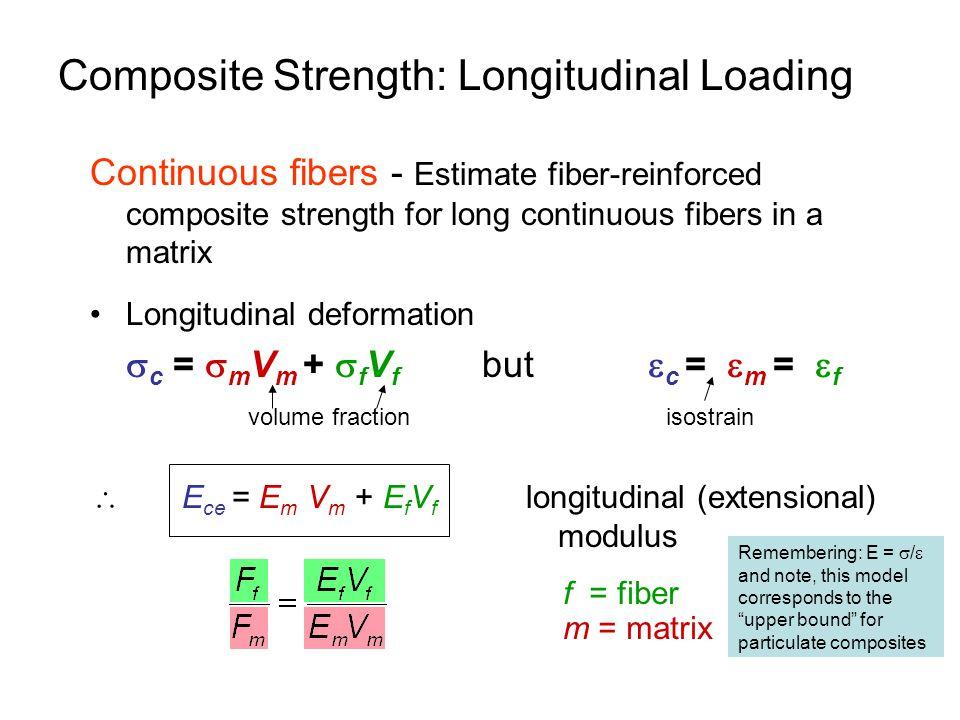 Composite Strength: Longitudinal Loading Continuous fibers - Estimate fiber-reinforced composite strength for long continuous fibers in a matrix Longi
