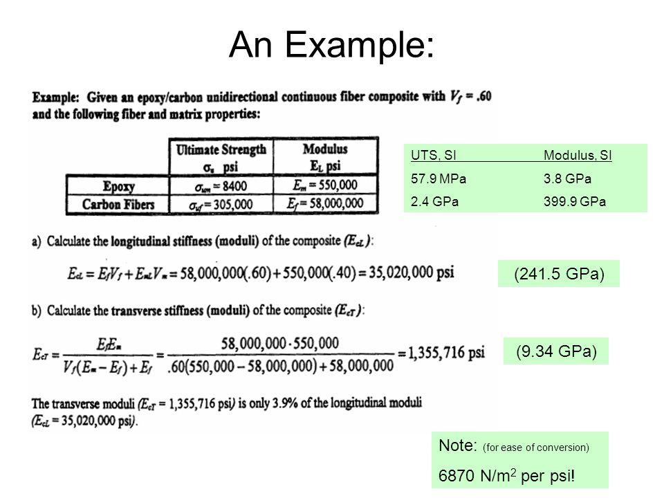 An Example: Note: (for ease of conversion) 6870 N/m 2 per psi! UTS, SIModulus, SI 57.9 MPa3.8 GPa 2.4 GPa399.9 GPa (241.5 GPa) (9.34 GPa)