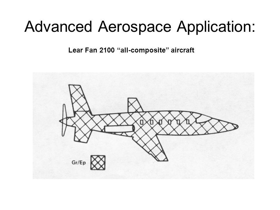 "Advanced Aerospace Application: Lear Fan 2100 ""all-composite"" aircraft"