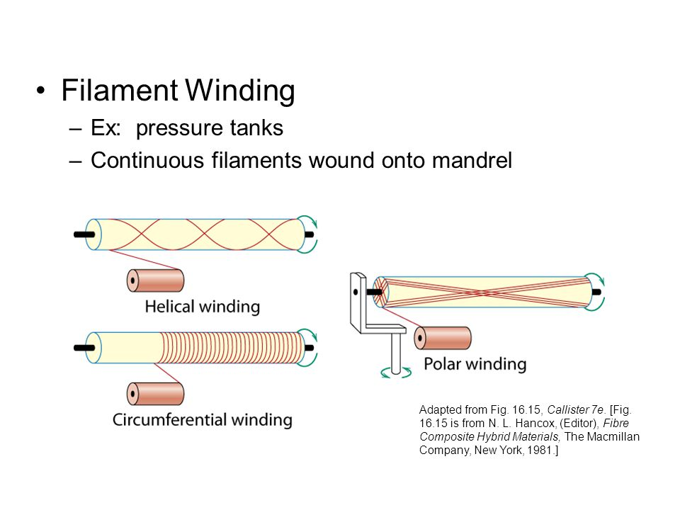 Filament Winding –Ex: pressure tanks –Continuous filaments wound onto mandrel Adapted from Fig. 16.15, Callister 7e. [Fig. 16.15 is from N. L. Hancox,