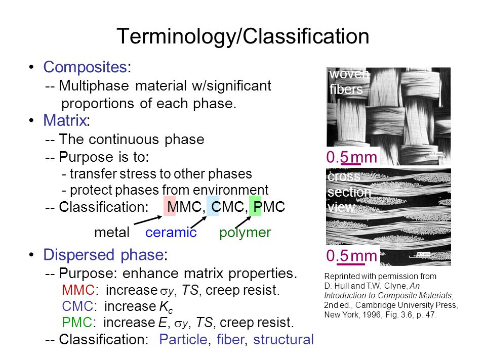 Composites: -- Multiphase material w/significant proportions of each phase. Dispersed phase: -- Purpose: enhance matrix properties. MMC: increase  y,