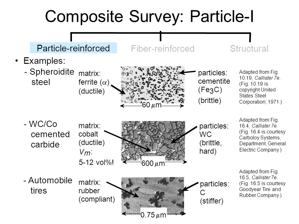 Composite Survey: Particle-I Examples: Adapted from Fig. 10.19, Callister 7e. (Fig. 10.19 is copyright United States Steel Corporation, 1971.) - Spher