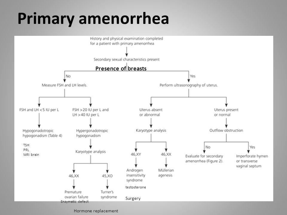Primary amenorrhea Presence of breasts TSH PRL MRI brain Hormone replacement Enzymatic defect testosterone Surgery