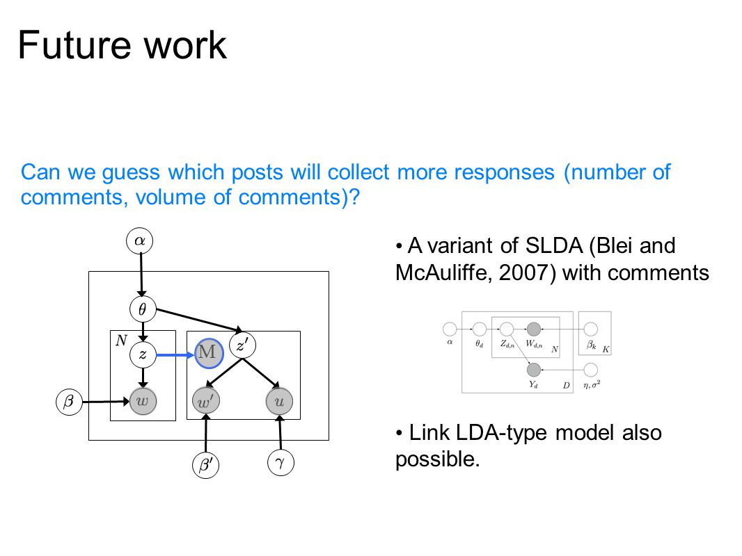 Future work Can we guess which posts will collect more responses (number of comments, volume of comments)? A variant of SLDA (Blei and McAuliffe, 2007