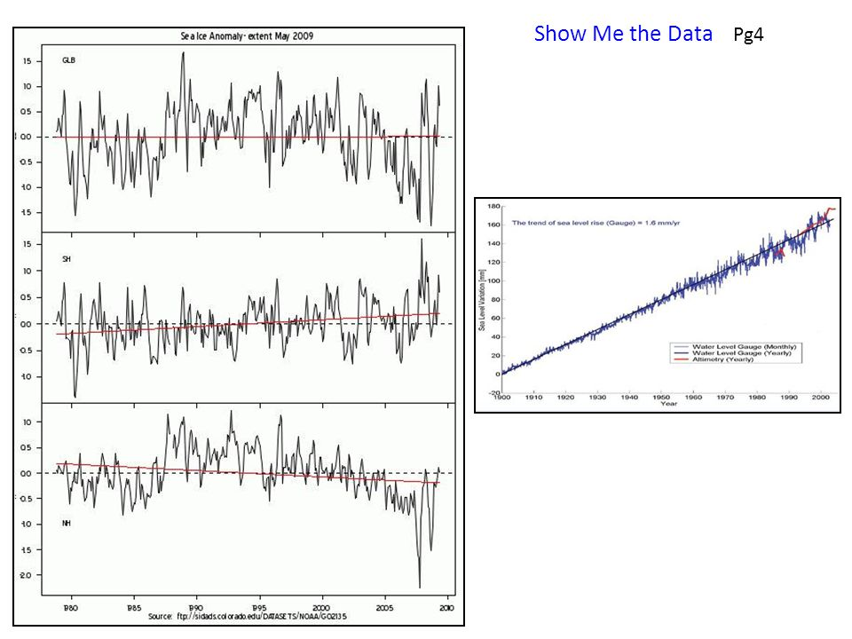 Show Me the Data Pg4