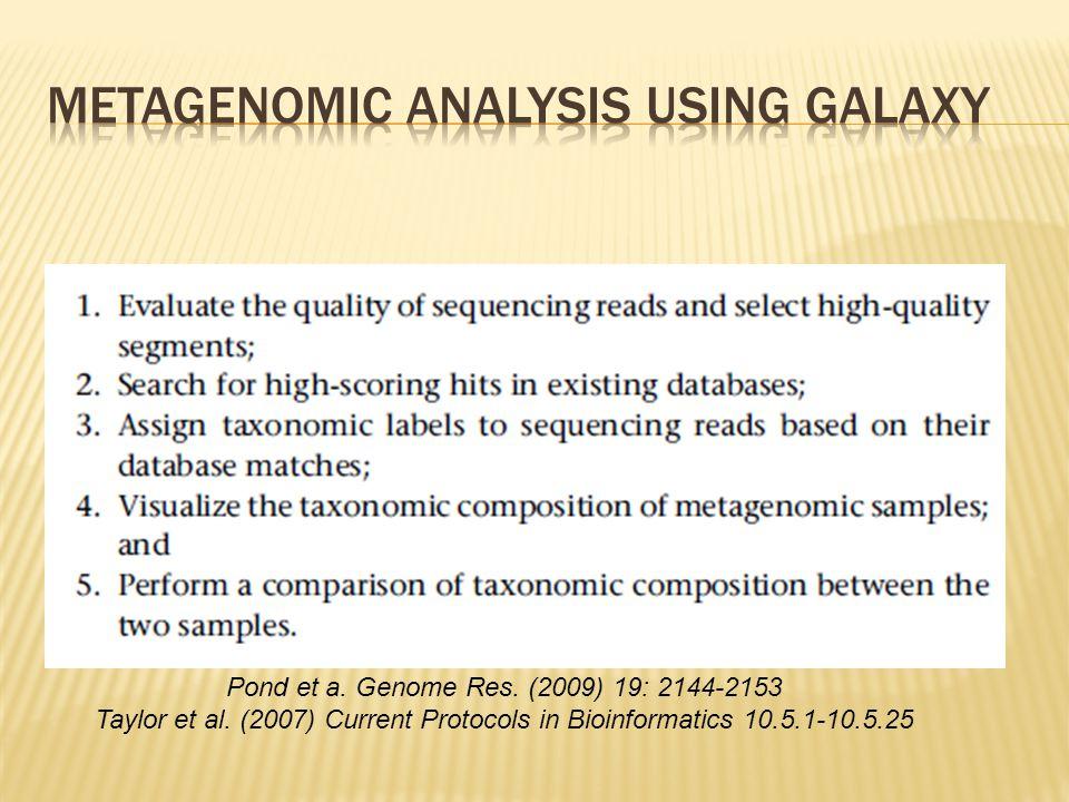Pond et a. Genome Res. (2009) 19: 2144-2153 Taylor et al.