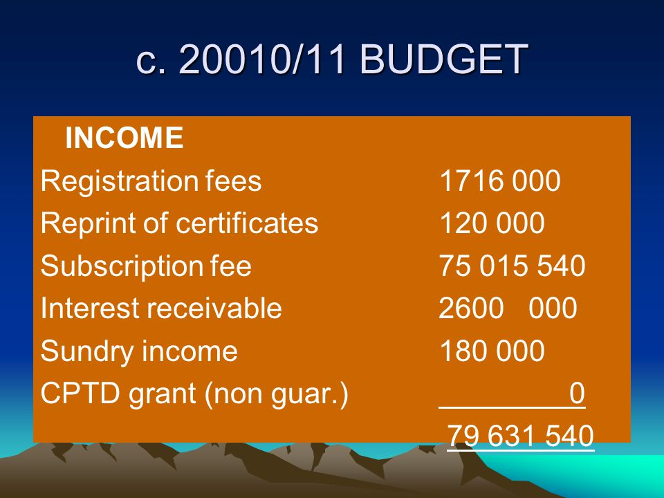 c. 20010/11 BUDGET INCOME Registration fees1716 000 Reprint of certificates120 000 Subscription fee 75 015 540 Interest receivable 2600 000 Sundry inc