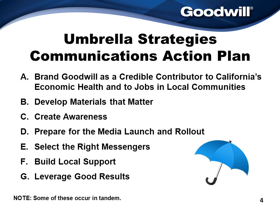 Umbrella Strategies Communications Action Plan A.Brand Goodwill as a Credible Contributor to California's Economic Health and to Jobs in Local Communities B.Develop Materials that Matter C.Create Awareness D.Prepare for the Media Launch and Rollout E.Select the Right Messengers F.Build Local Support G.Leverage Good Results NOTE: Some of these occur in tandem.