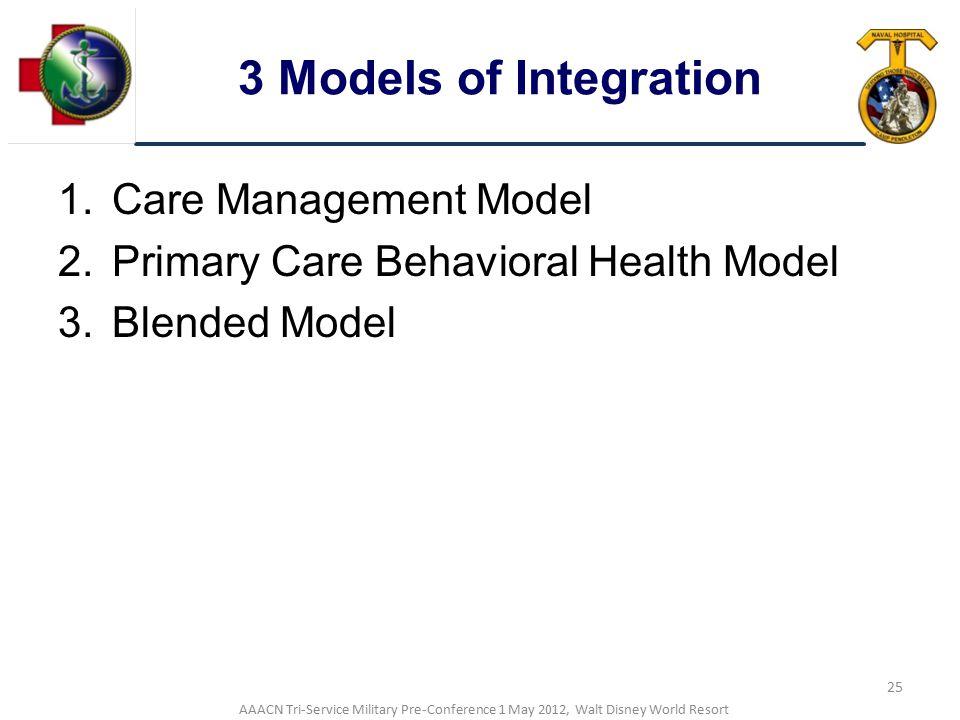 3 Models of Integration 1.Care Management Model 2.Primary Care Behavioral Health Model 3.Blended Model 25 AAACN Tri-Service Military Pre-Conference 1