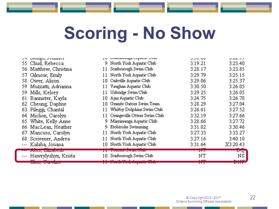 © Copyright 2013 - 2017 Ontario Swimming Officials' Association 22 Scoring - No Show