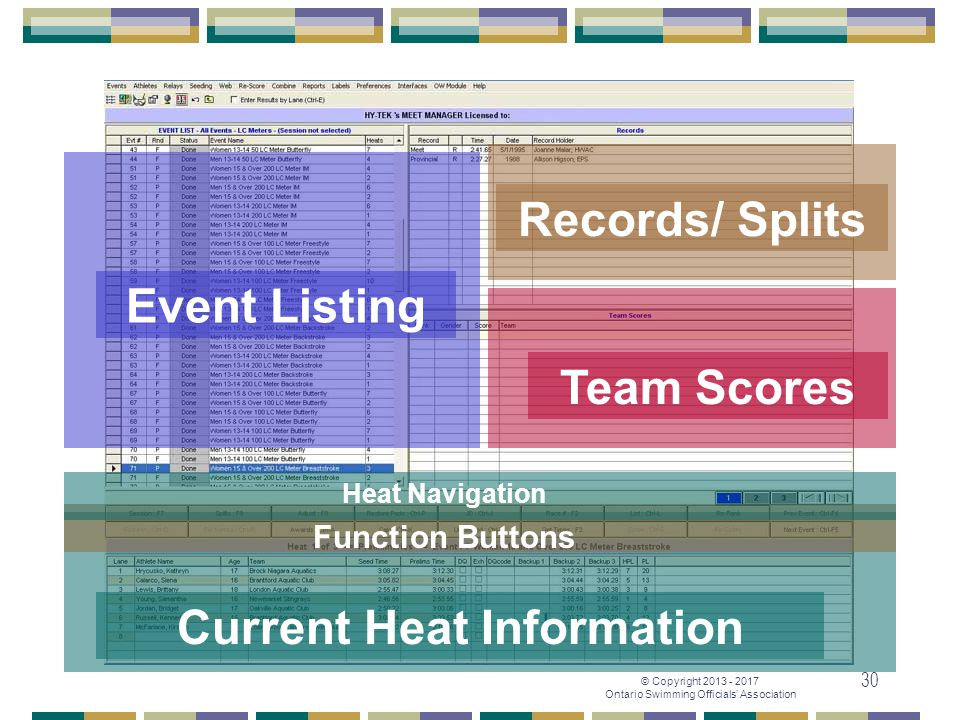 © Copyright 2013 - 2017 Ontario Swimming Officials' Association 30 Event Listing Current Heat Information Team Scores Records/ Splits Function Buttons