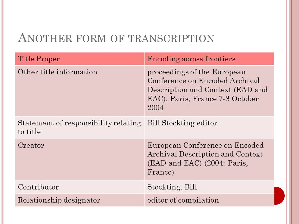 A NOTHER FORM OF TRANSCRIPTION Title ProperEncoding across frontiers Other title informationproceedings of the European Conference on Encoded Archival Description and Context (EAD and EAC), Paris, France 7-8 October 2004 Statement of responsibility relating to title Bill Stockting editor CreatorEuropean Conference on Encoded Archival Description and Context (EAD and EAC) (2004: Paris, France) ContributorStockting, Bill Relationship designatoreditor of compilation