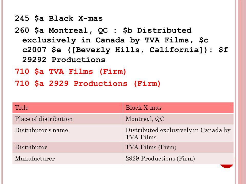 245 $a Black X-mas 260 $a Montreal, QC : $b Distributed exclusively in Canada by TVA Films, $c c2007 $e ([Beverly Hills, California]): $f 29292 Productions 710 $a TVA Films (Firm) 710 $a 2929 Productions (Firm) TitleBlack X-mas Place of distributionMontreal, QC Distributor's nameDistributed exclusively in Canada by TVA Films DistributorTVA Films (Firm) Manufacturer2929 Productions (Firm)
