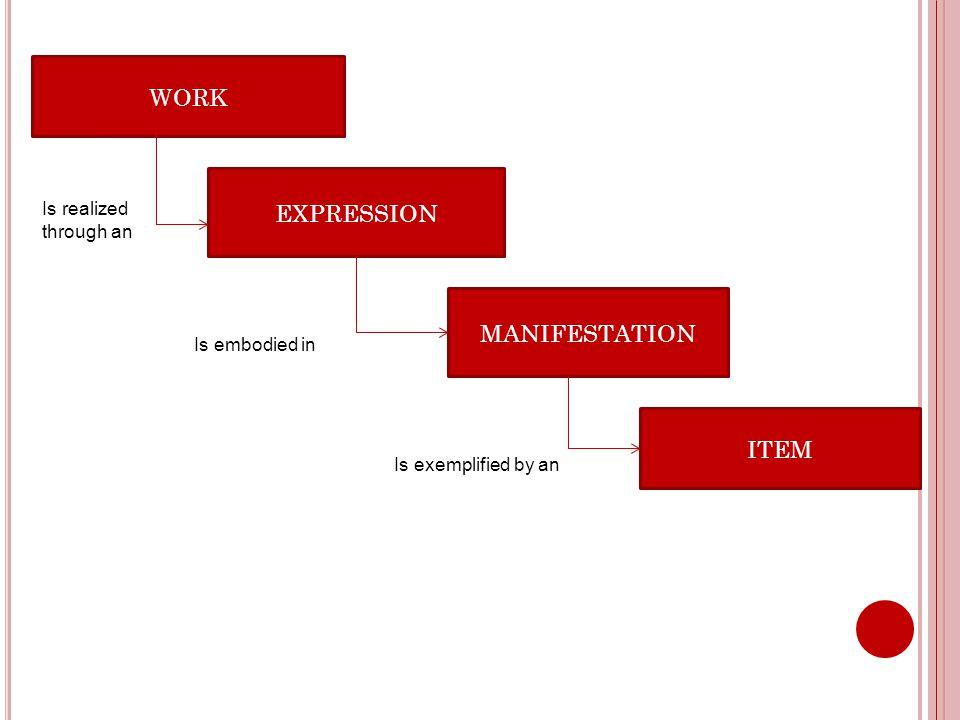 R ELATIONSHIP D ESIGNATORS : E NTITIES AND I TEM Owner Current owner Former owner Custodian