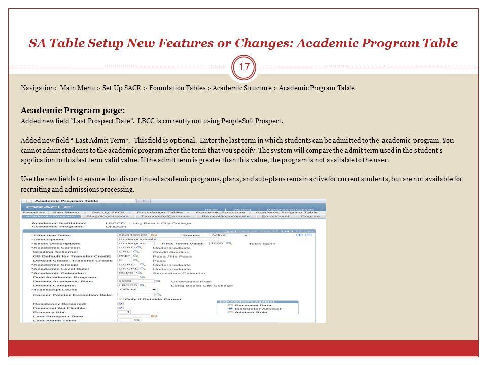 SA Table Setup New Features or Changes: Academic Program Table Navigation: Main Menu > Set Up SACR > Foundation Tables > Academic Structure > Academic