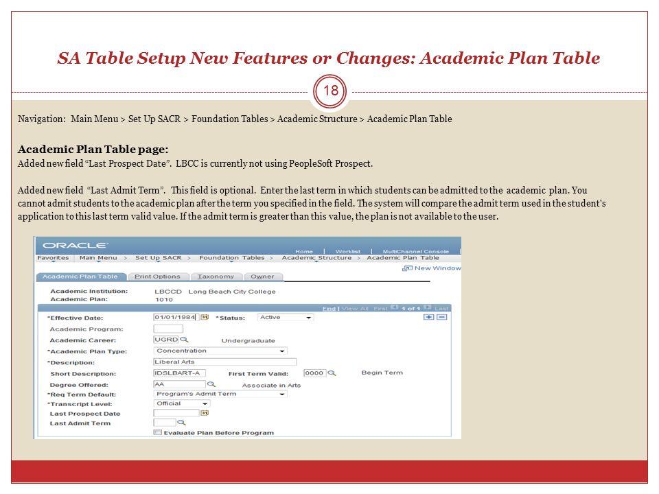 SA Table Setup New Features or Changes: Academic Plan Table Navigation: Main Menu > Set Up SACR > Foundation Tables > Academic Structure > Academic Pl