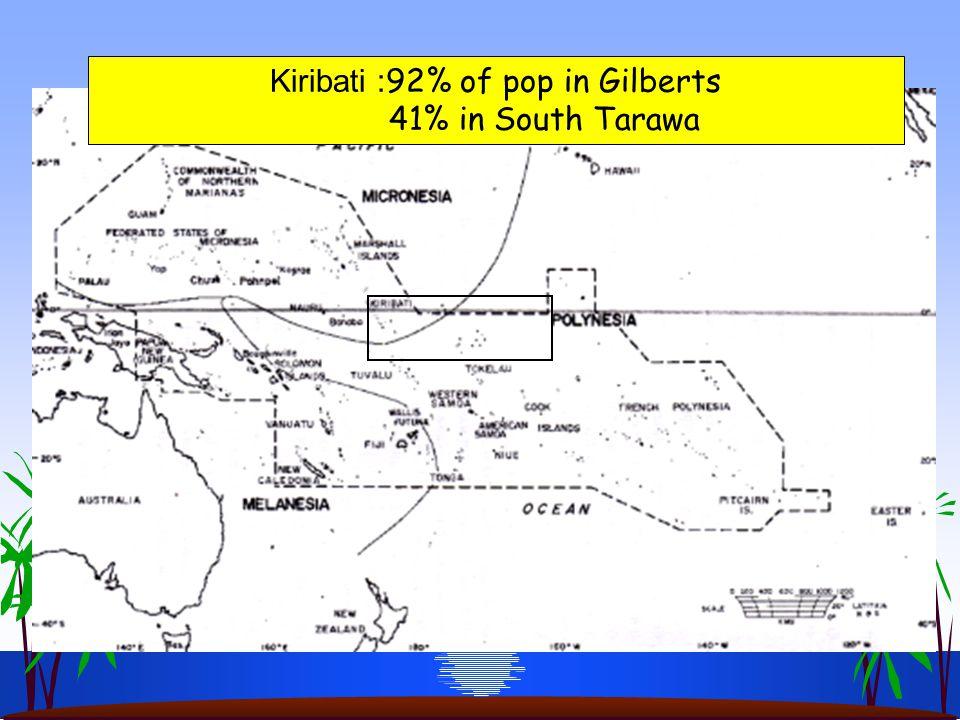 Kiribati : 92% of pop in Gilberts 41% in South Tarawa