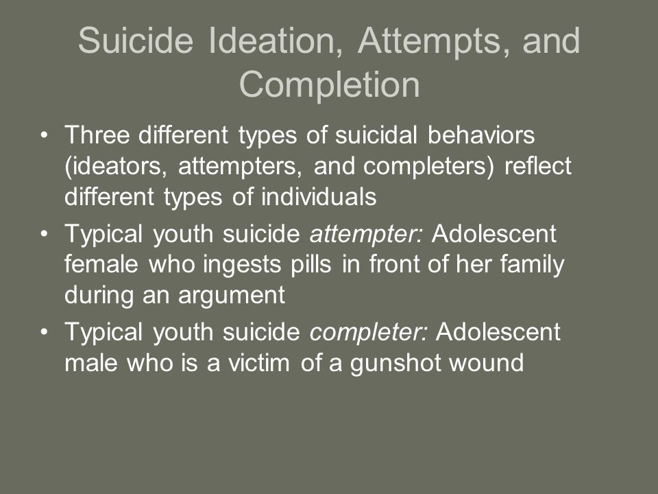 Suicide Ideation, Attempts, and Completion Three different types of suicidal behaviors (ideators, attempters, and completers) reflect different types of individuals Typical youth suicide attempter: Adolescent female who ingests pills in front of her family during an argument Typical youth suicide completer: Adolescent male who is a victim of a gunshot wound
