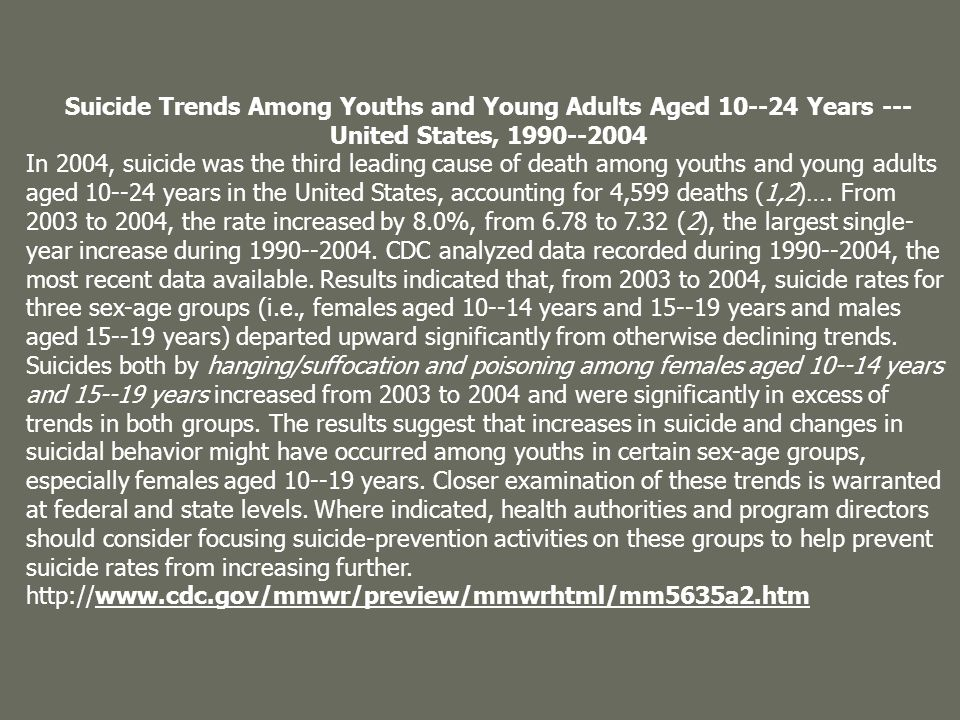 Suicide Trends Among Youths and Young Adults Aged 10--24 Years --- United States, 1990--2004 In 2004, suicide was the third leading cause of death among youths and young adults aged 10--24 years in the United States, accounting for 4,599 deaths (1,2)….
