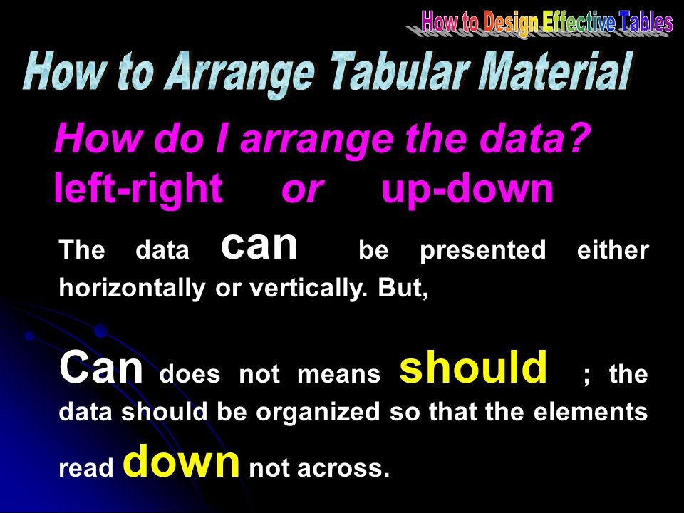 How do I arrange the data? left-right or up-down The data can be presented either horizontally or vertically. But, Can does not means should ; the dat