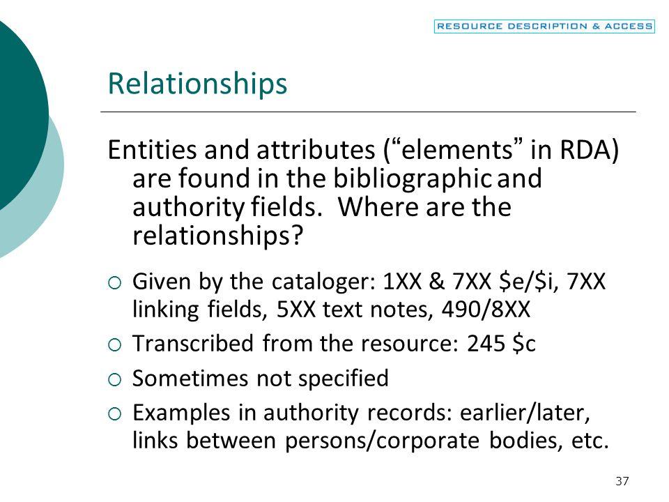 38 SUMMARY Work attributes found in what field.