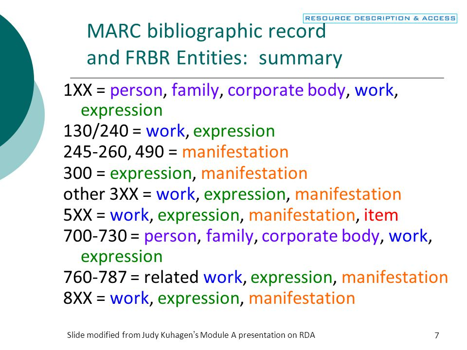 COIN8 Example 1A: Identify the FRBR entity and attribute Creator of Work (relationship) Title of Work Language of Expression Title of Manifestation 1 2 3 4