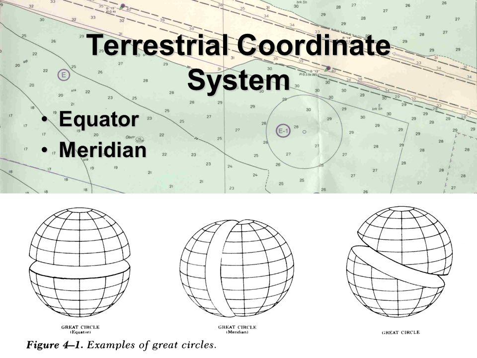 Terrestrial Coordinate System EquatorEquator MeridianMeridian