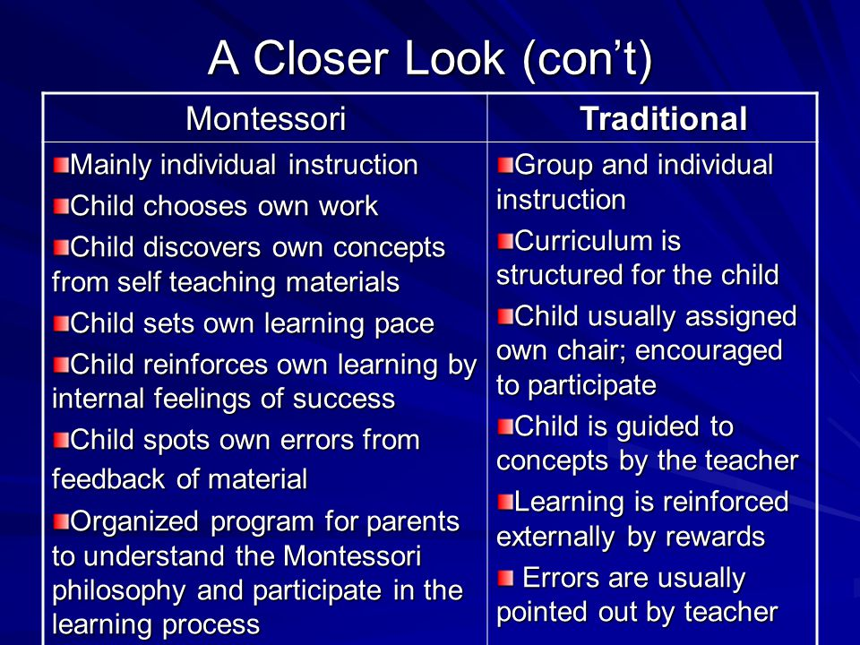 A Closer Look (con't) Montessori Traditional Traditional Mainly individual instruction Child chooses own work Child discovers own concepts from self teaching materials Child sets own learning pace Child reinforces own learning by internal feelings of success Child spots own errors from feedback of material Organized program for parents to understand the Montessori philosophy and participate in the learning process Group and individual instruction Curriculum is structured for the child Child usually assigned own chair; encouraged to participate Child is guided to concepts by the teacher Learning is reinforced externally by rewards Errors are usually pointed out by teacher Errors are usually pointed out by teacher