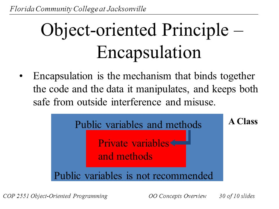 Florida Community College at Jacksonville Object-oriented Principle – Encapsulation Encapsulation is the mechanism that binds together the code and the data it manipulates, and keeps both safe from outside interference and misuse.